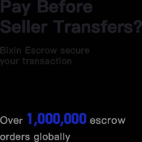 Bixin BTC Wallet